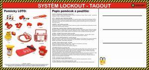 Lockout Tagout LOTO skupinový uzamykací box